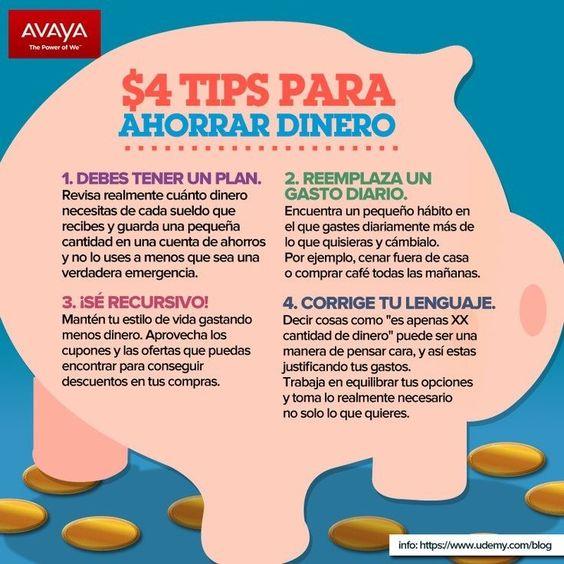 Infografía para ahorrar dinero